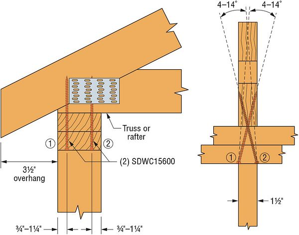 Truss Aligned with Stud