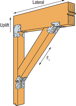 Figure 2 — Typical LCE Post Cap Installation with KBS1Z Knee Bracing