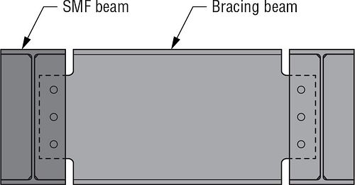 Consequences of Inadequate Bracing, Figure 4 — Torsional Bracing