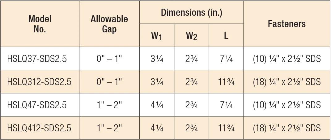 HSLQ Heavy Shear Transfer Angle Table