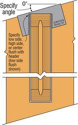 Typical HWP Top Flange Sloped Down Left with Low Side Flush