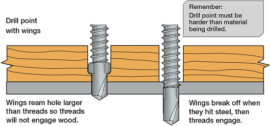self-drilling-screw_winged_reamer