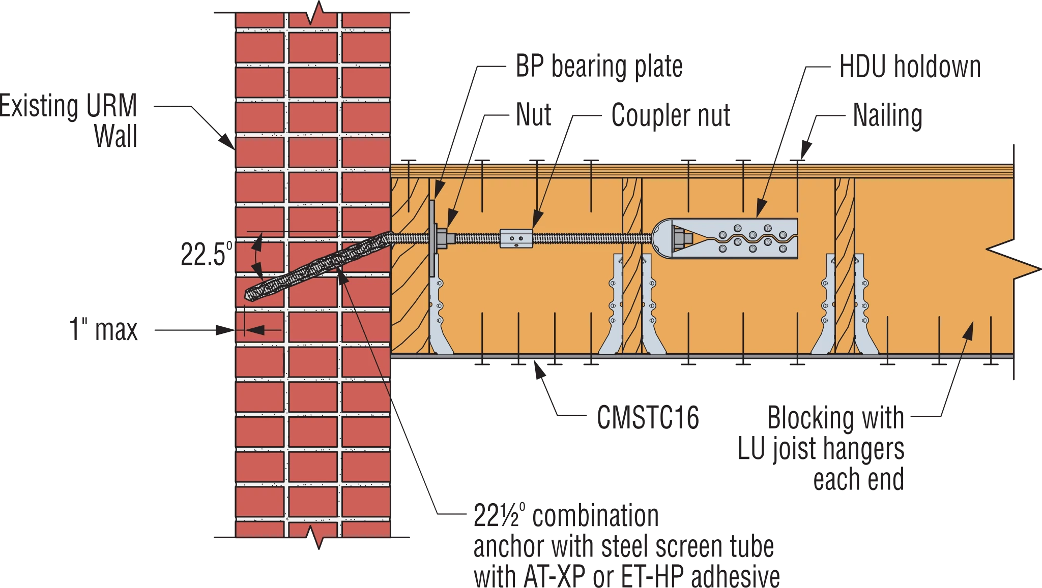 Wall-to-Roof or Floor Anchorage at Parallel Framing