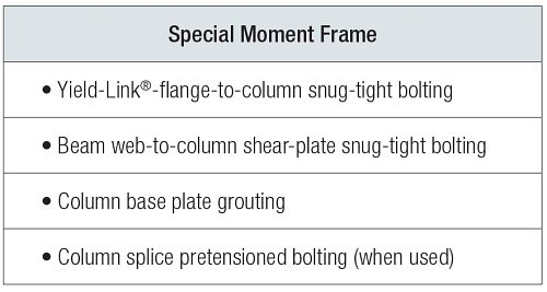 Special Moment Frame Table