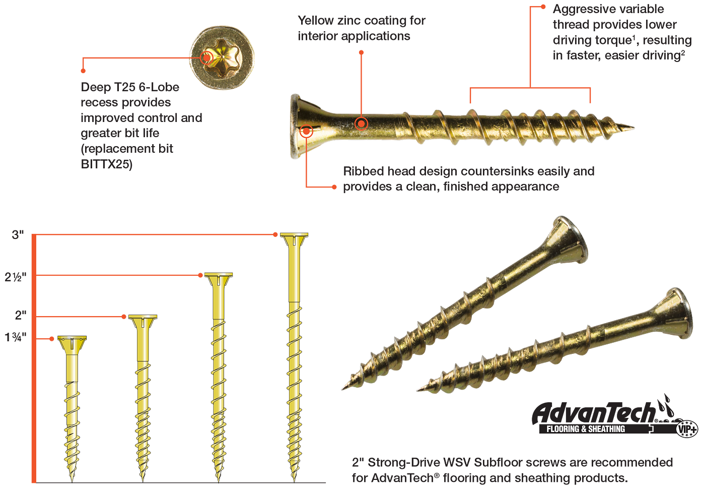 Strong-Drive® WSV Subfloor Screw Features