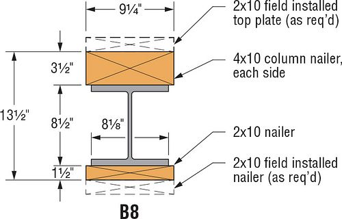 Simpson Strong-Tie SMF Beam Sections, Standard AISC W-Section Beams (1 of 4)