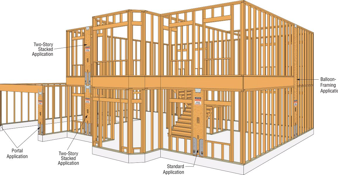pro-lat-sws-ws-listing - Full House Framing