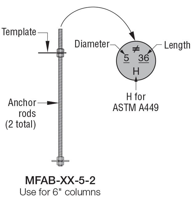 MFAB Anchorage Kits | MFTPLX-XX-5-2