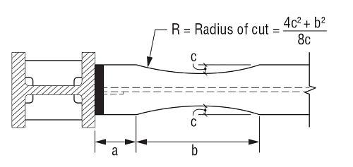 Diagram of Steel Beam Designated Yeild Area