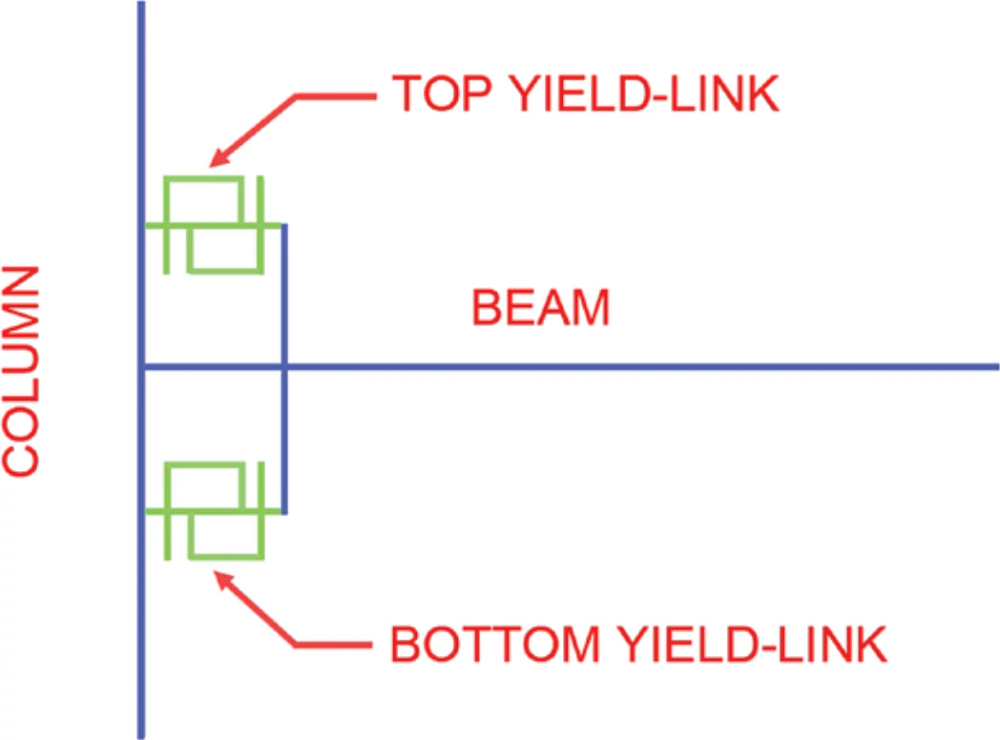 Yield-Link Moment Connection Modeling with Axial Link Elements
