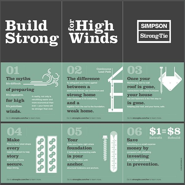 Strengthen Your Home Against High Winds and Hurricanes