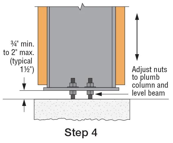 SMF End-Plate Link Installation: Step 4