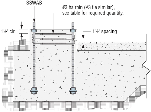 Hairpin Installation (Garage curb shown, other footing types similar)