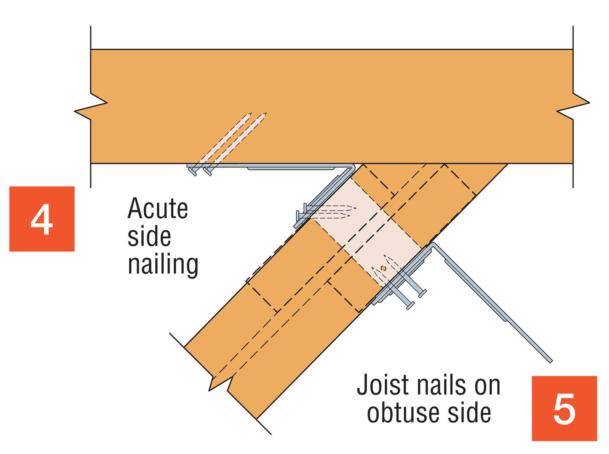 LSSR Installation, Steps 4 & 5