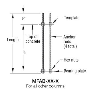 MFAB Anchorage Kits | MFTPLX-XX-X