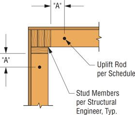 typical-rod-location-Corner