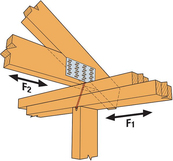 Typical SDWC Installation — Truss Aligned with Stud or Over Header