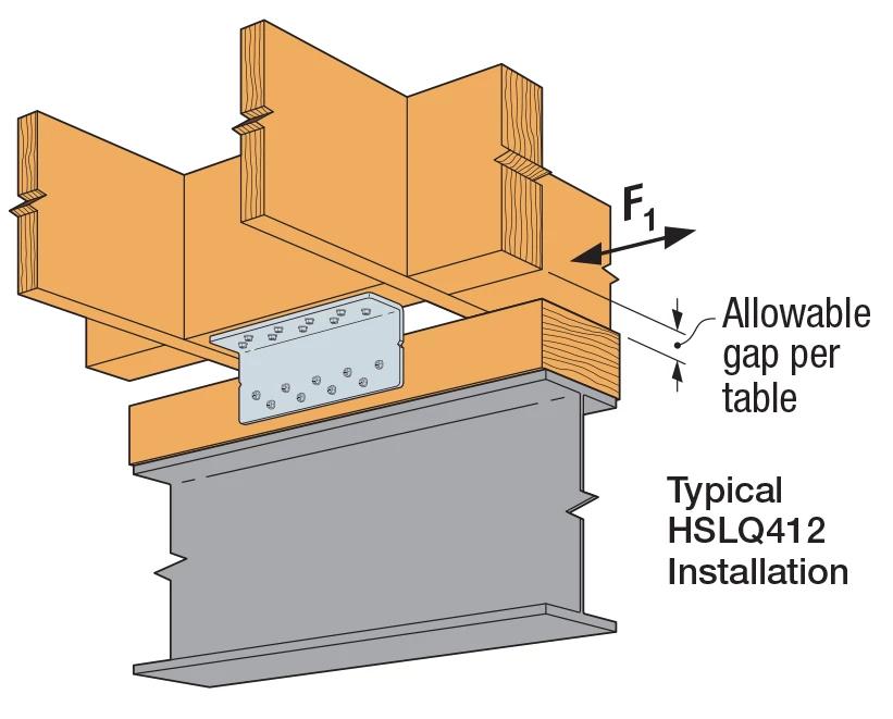 Typical HSLQ412 Installation