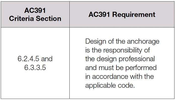 Table AC391