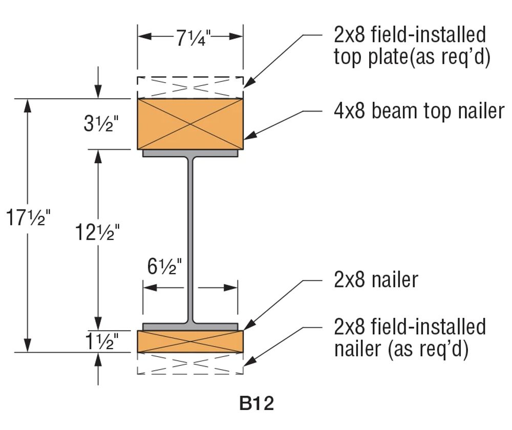 a) Beam Geometry with Nailers