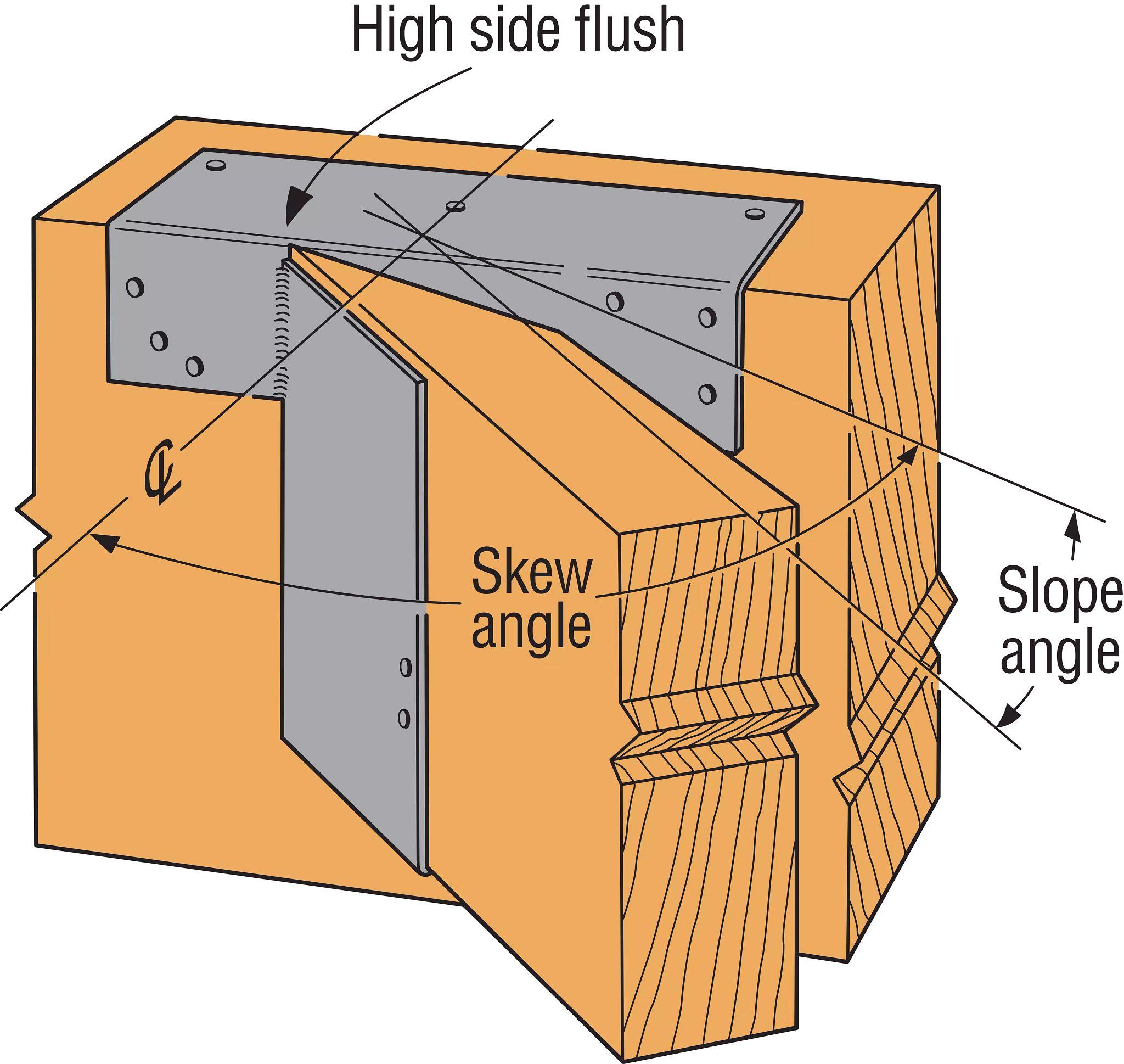 Typical HWP Skewed Right High Side Flush
