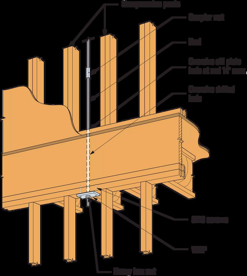 Wood Top Plate Detail