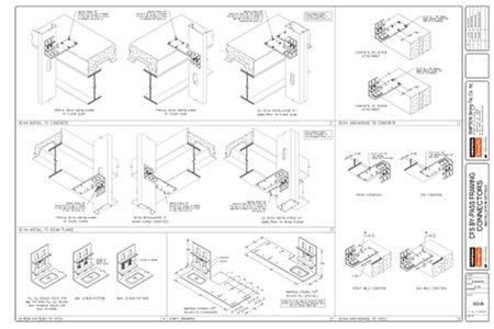 SCHA — Installation Details