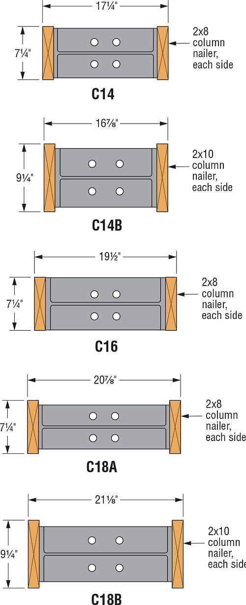 Simpson Strong-Tie SMF Beam Sections, AISC Standard Structural Shapes W-Section Columns (2 of 2)