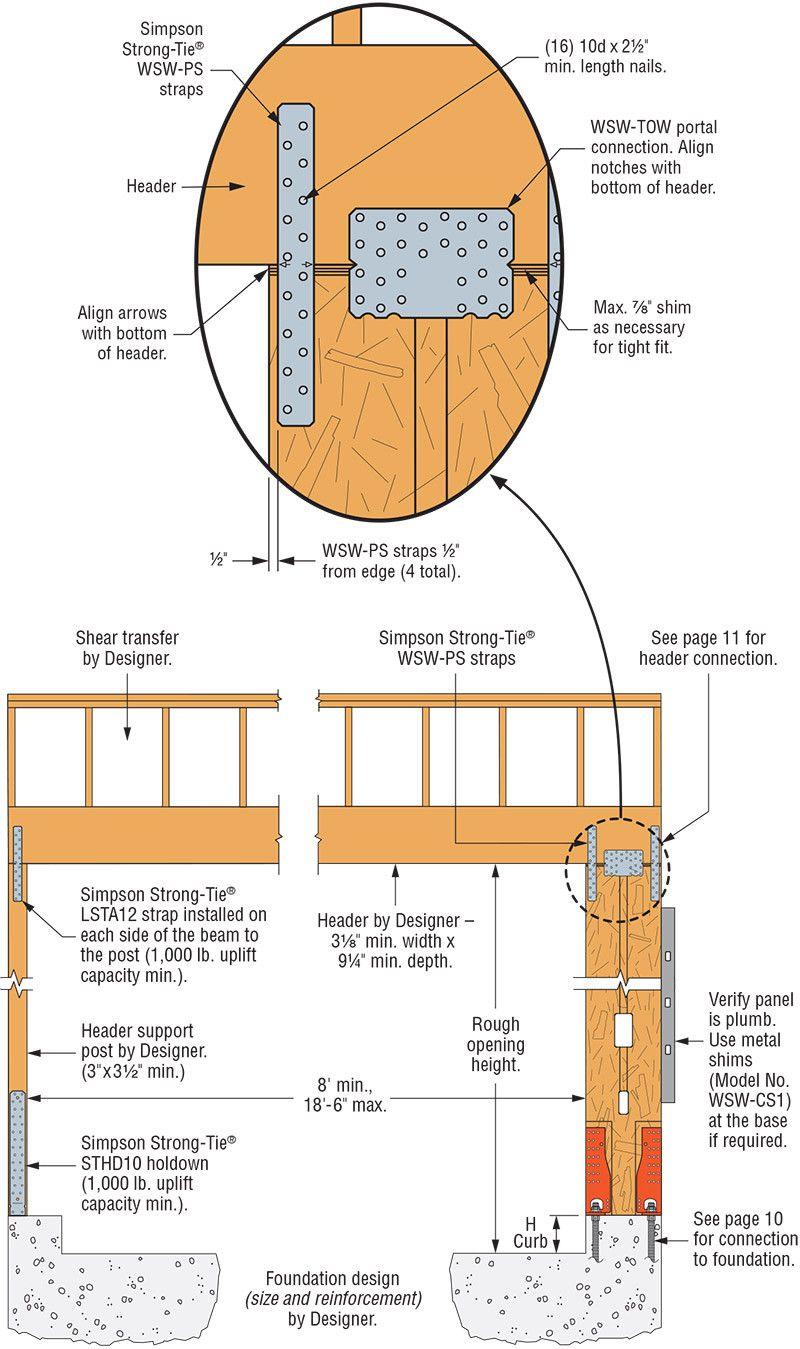Single-Portal-Installation C-L-WSW16
