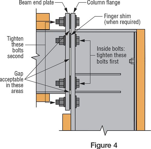 OMF Bolt-Tightening Requirements: Figure 4