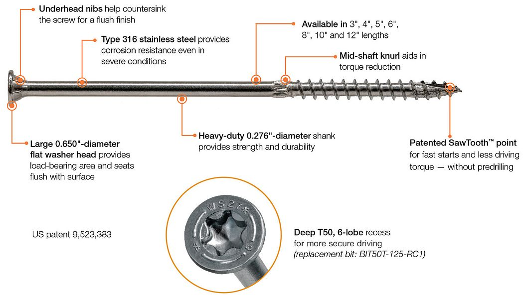 Strong-Drive SDWS Timber SS Screw Features