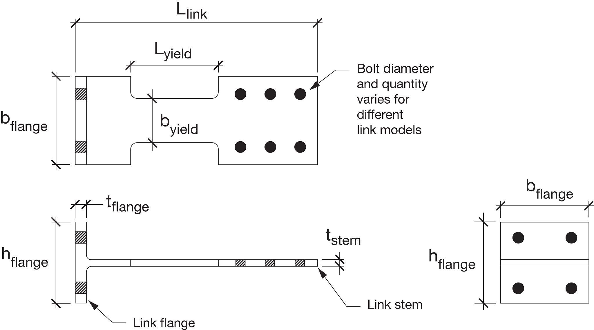 Yield-Link Geometry