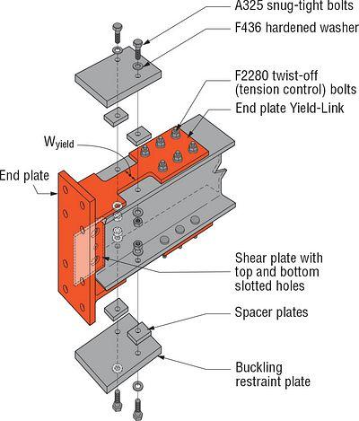 F-L-SF17-063b-yieldlink