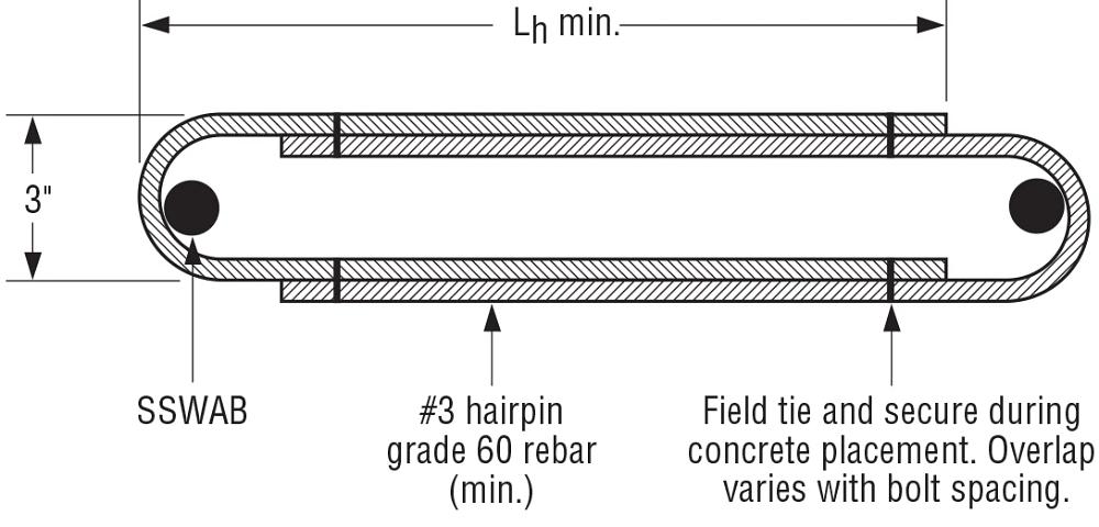 Hairpin Shear Reinforcement