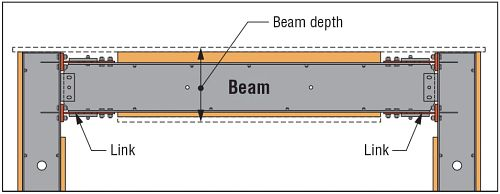Figure 1 — Beam Depth at Roof Level