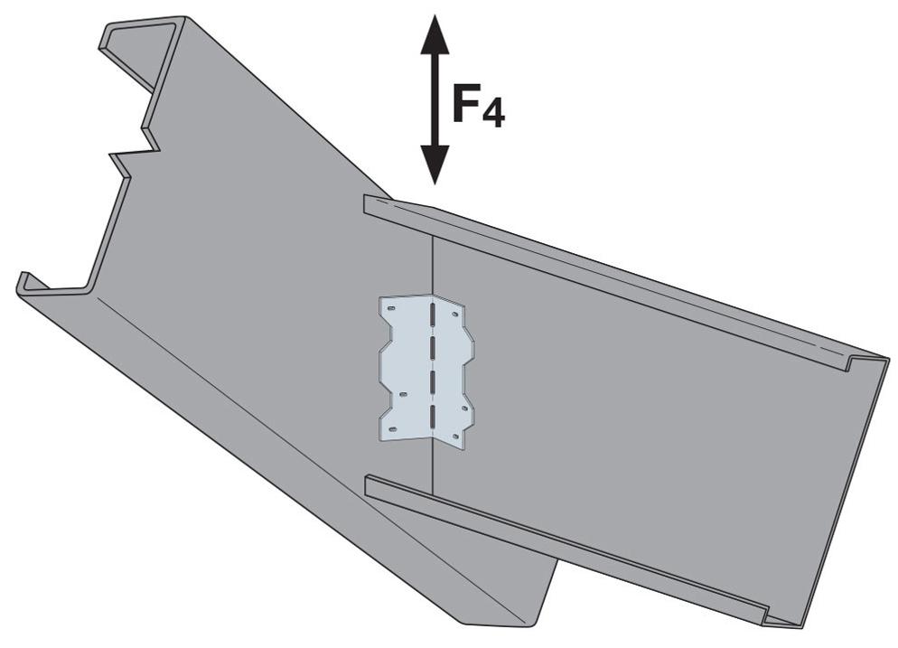 LS Skewable Angles