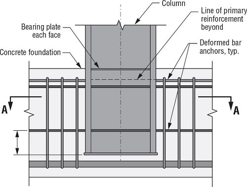SMF Base Fixity, Figure 1 — Fixed-Base Connection in AISC Seismic Design Manual