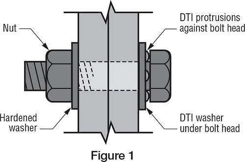 OMF Bolt-Tightening Requirements: Figure 1