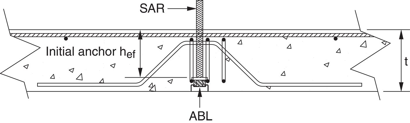 Shallow Podium Anchorage Design Example Initial Anchor