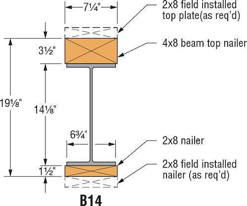 Simpson Strong-Tie SMF Beam Sections, Standard AISC W-Section Beams (3 of 4)