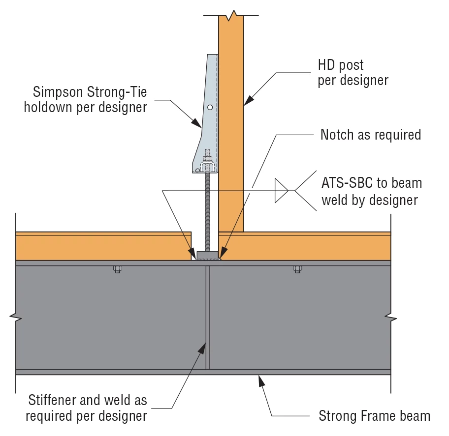 Connection to Top of Beam