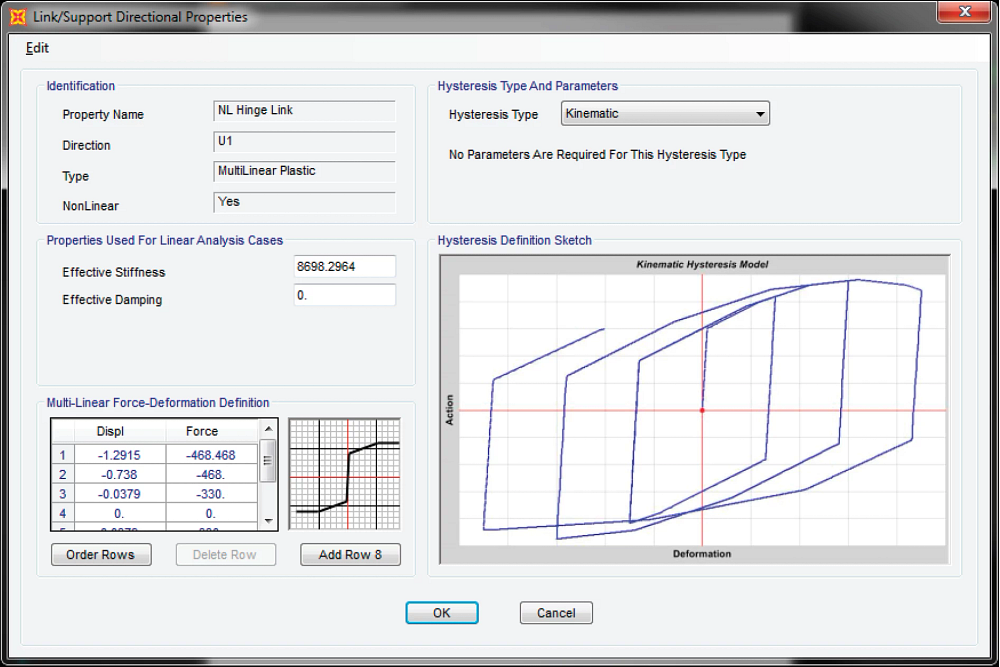 SAP2000/ETABS Axial Link Element