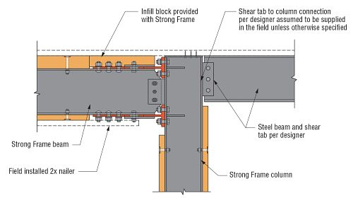 SMF Nailer to Steel Beam Connection Design, Figure 2(a) - Shear Transfer to Column from Shear Plate