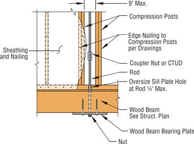 run-start-details-wood-beam
