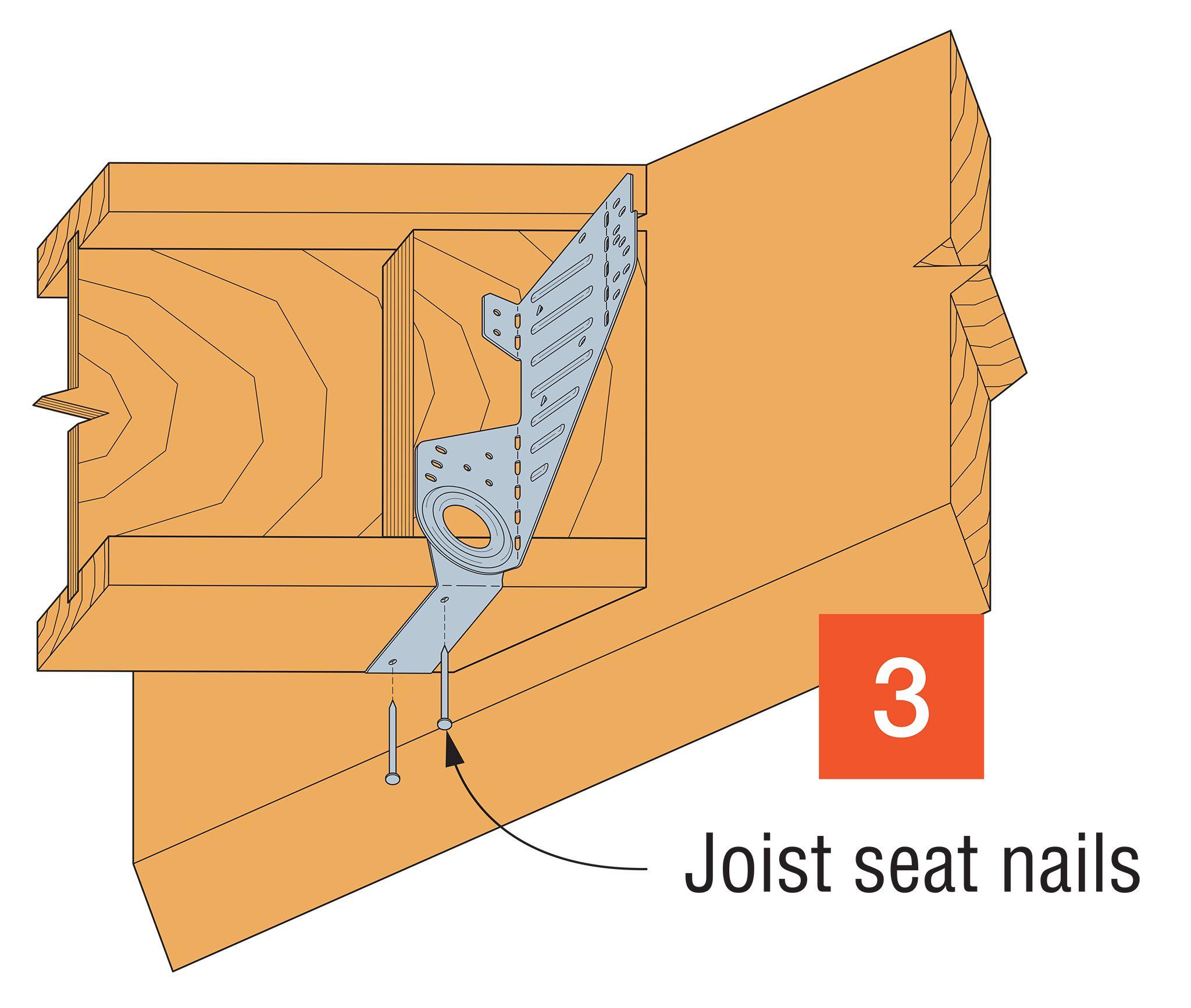 LSSR Installation, Step 3