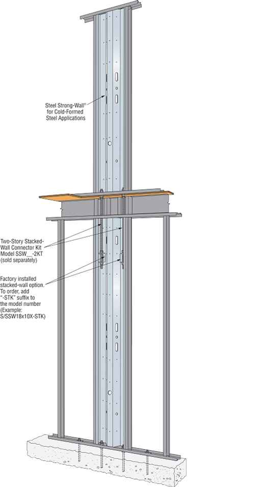 Steel Strong-Wall® for Cold-Formed Steel