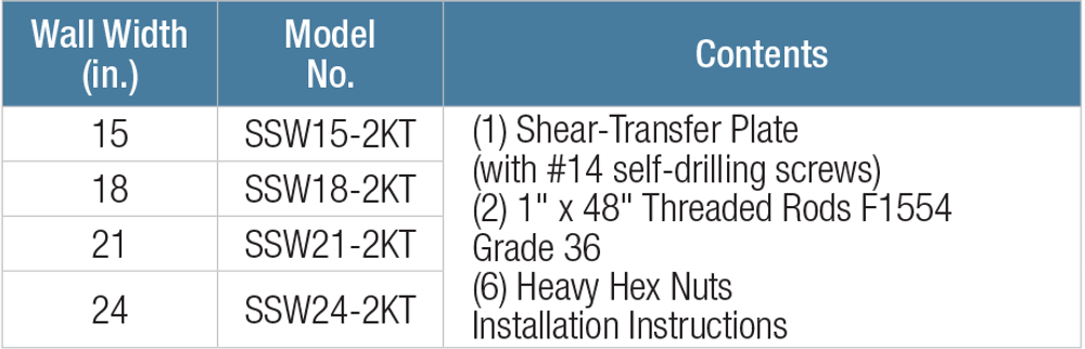 Table: Two-Story Stacked-Wall Connection Kit
