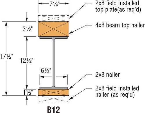 Simpson Strong-Tie SMF Beam Sections, Standard AISC W-Section Beams (2 of 4)