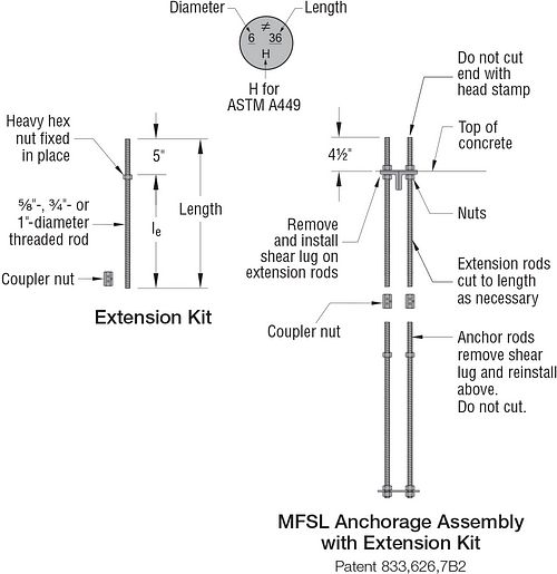 MFSL Anchorage Assembly with Extension Kit