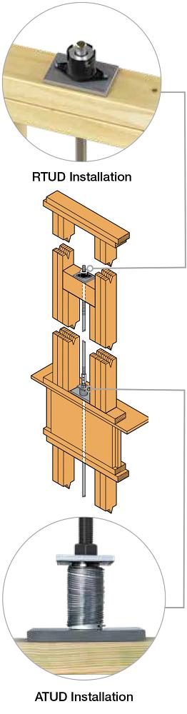 RTUD Installation and ATUD Installation